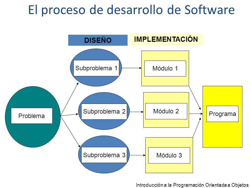 DATOSACCIONES+ Introducción a la Programación Orientada a Objetos Dividir y Conquistar El proceso de desarrollo de Software