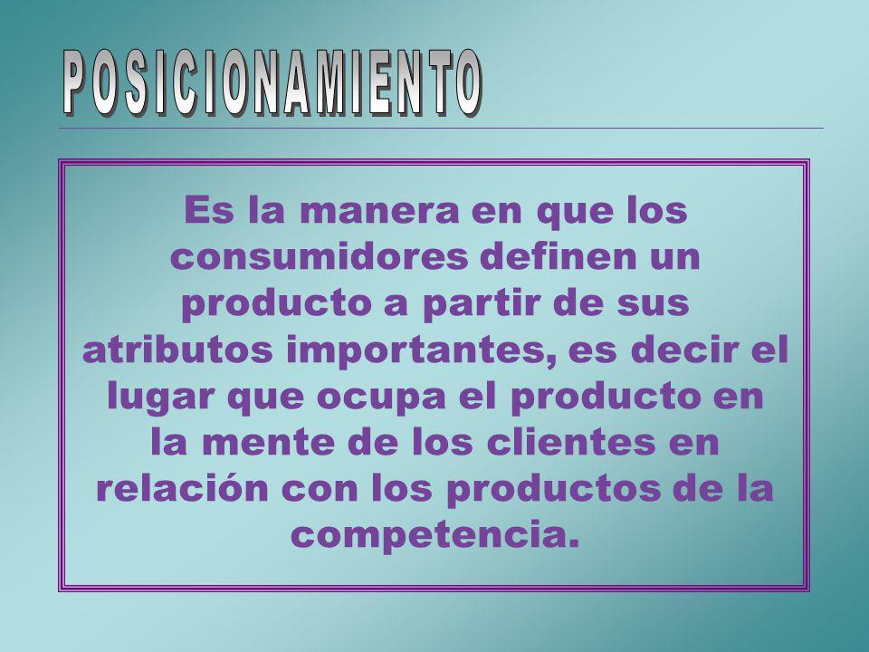 Es la manera en que los consumidores definen un producto a partir de sus atributos importantes, es decir el lugar que ocupa el producto en la mente de