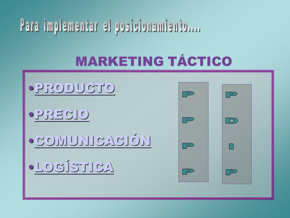MARKETING TÁCTICO PRODUCTOPRODUCTOPRODUCTO PRECIOPRECIOPRECIO COMUNICACIÓNCOMUNICACIÓNCOMUNICACIÓN LOGÍSTICALOGÍSTICALOGÍSTICA
