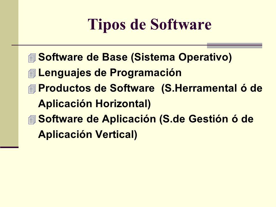 Tipos de Software 4 Software de Base (Sistema Operativo) 4 Lenguajes de Programación 4 Productos de Software (S.Herramental ó de Aplicación Horizontal