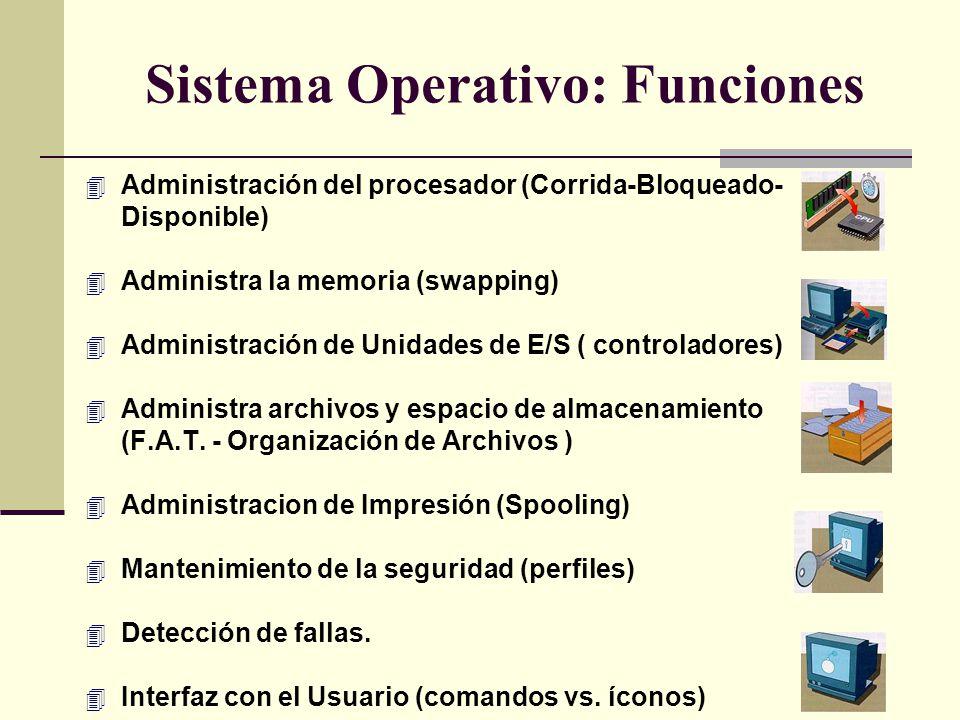 Sistema Operativo: Funciones 4 Administración del procesador (Corrida-Bloqueado- Disponible) 4 Administra la memoria (swapping) 4 Administración de Un