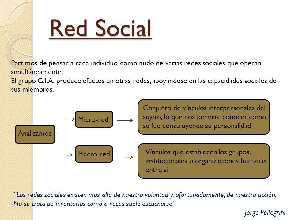 Red Social Partimos de pensar a cada individuo como nudo de varias redes sociales que operan simultáneamente. El grupo G.I.A. produce efectos en otras