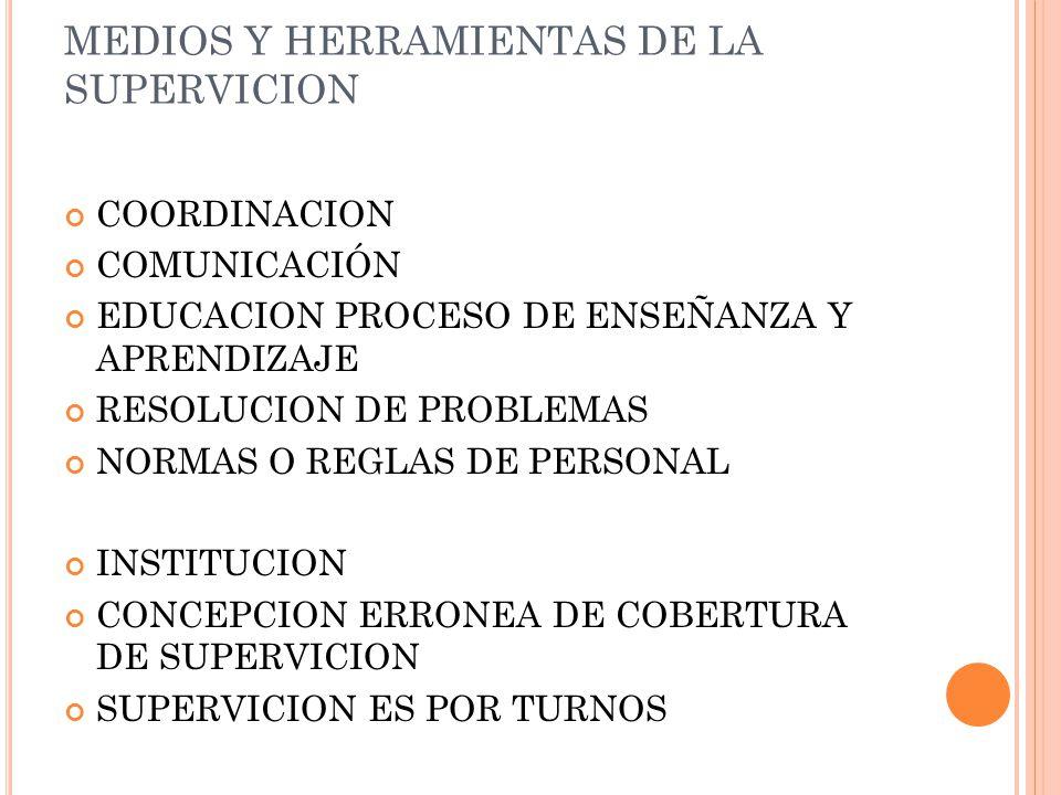 MEDIOS Y HERRAMIENTAS DE LA SUPERVICION COORDINACION COMUNICACIÓN EDUCACION PROCESO DE ENSEÑANZA Y APRENDIZAJE RESOLUCION DE PROBLEMAS NORMAS O REGLAS