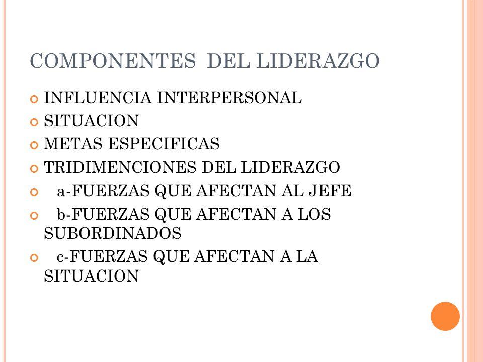 COMPONENTES DEL LIDERAZGO INFLUENCIA INTERPERSONAL SITUACION METAS ESPECIFICAS TRIDIMENCIONES DEL LIDERAZGO a-FUERZAS QUE AFECTAN AL JEFE b-FUERZAS QU