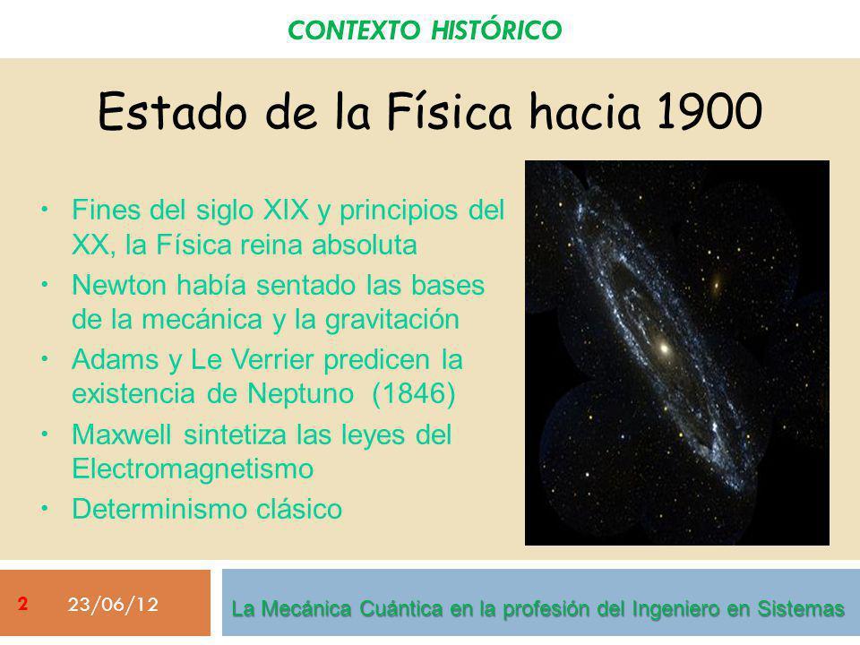 CONTEXTO HISTÓRICO 23/06/12 Estado de la Física hacia 1900 Fines del siglo XIX y principios del XX, la Física reina absoluta Newton había sentado las