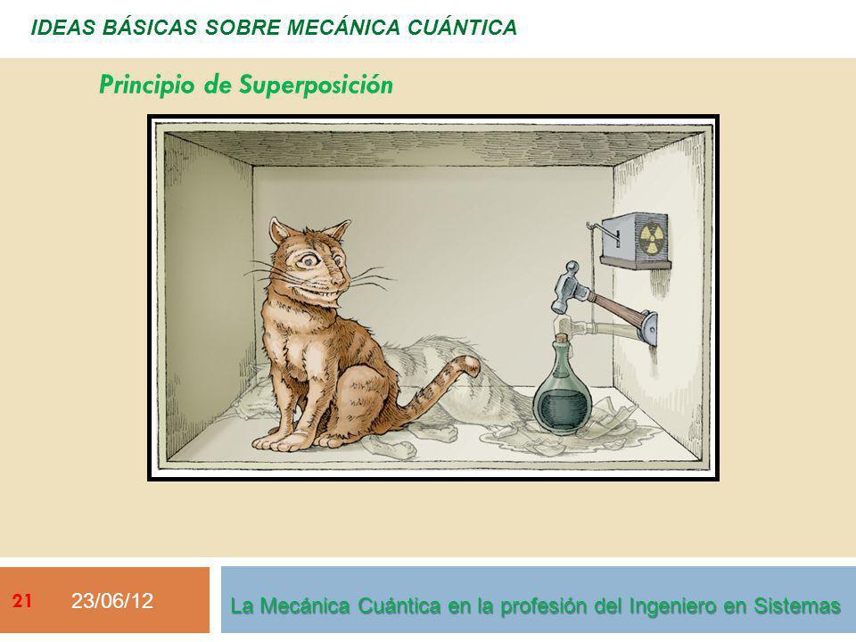 23/06/12 21 IDEAS BÁSICAS SOBRE MECÁNICA CUÁNTICA Principio de Superposición La Mecánica Cuántica en la profesión del Ingeniero en Sistemas