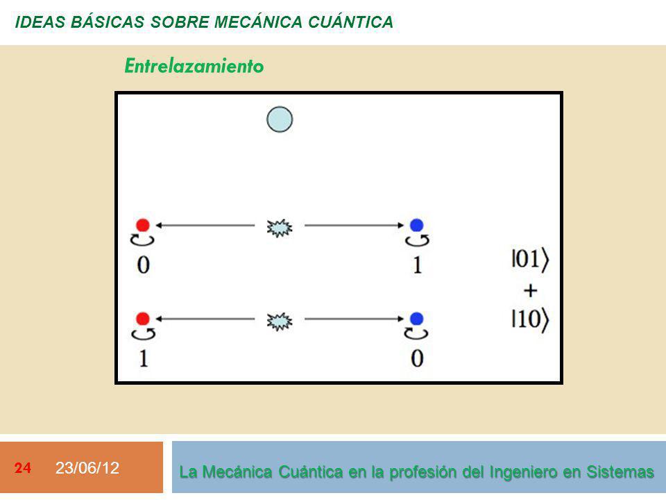 23/06/12 24 IDEAS BÁSICAS SOBRE MECÁNICA CUÁNTICA Entrelazamiento La Mecánica Cuántica en la profesión del Ingeniero en Sistemas