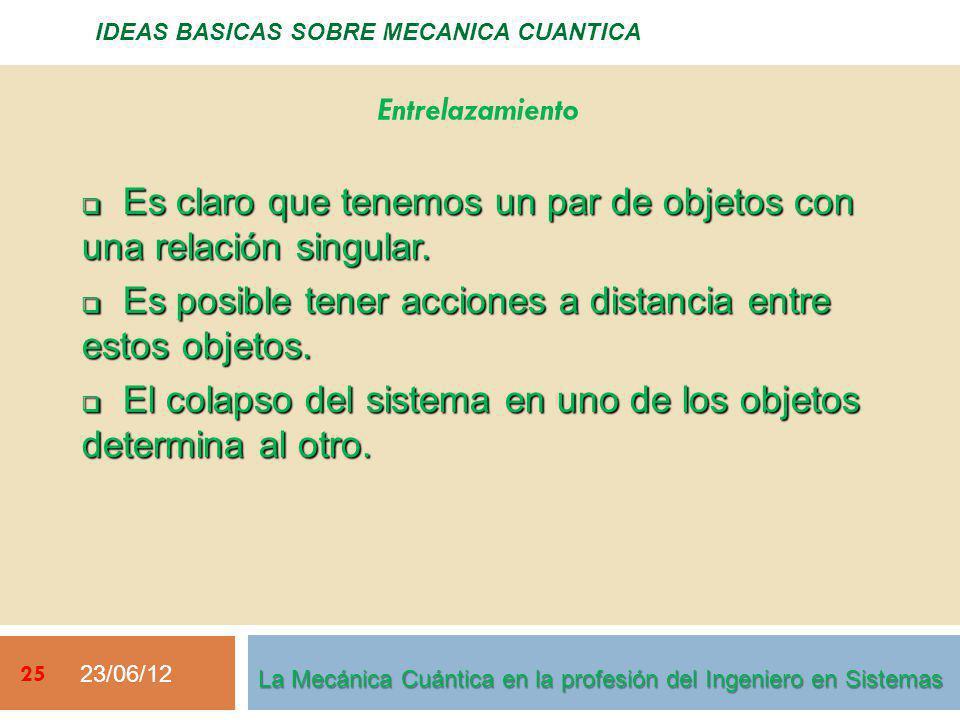 23/06/12 25 IDEAS BASICAS SOBRE MECANICA CUANTICA Es claro que tenemos un par de objetos con una relación singular. Es claro que tenemos un par de obj