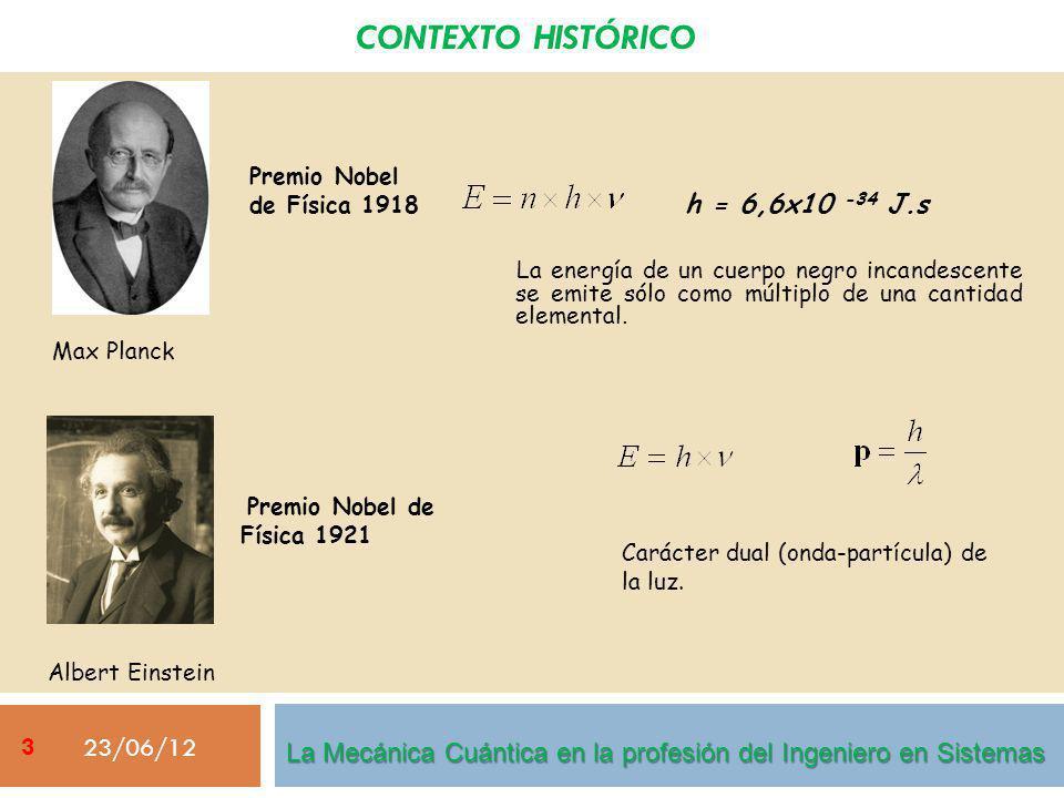 CONTEXTO HISTÓRICO 23/06/12 Max Planck h = 6,6x10 -34 J.s Premio Nobel de Física 1918 Albert Einstein Carácter dual (onda-partícula) de la luz.