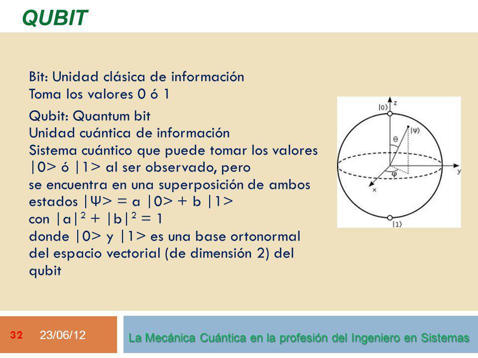 23/06/12 32 QUBIT La Mecánica Cuántica en la profesión del Ingeniero en Sistemas Bit: Unidad clásica de información Toma los valores 0 ó 1 Qubit: Quantum bit Unidad cuántica de información Sistema cuántico que puede tomar los valores |0> ó |1> al ser observado, pero se encuentra en una superposición de ambos estados | Ψ > = a |0> + b |1> con |a| 2 + |b| 2 = 1 donde |0> y |1> es una base ortonormal del espacio vectorial (de dimensión 2) del qubit