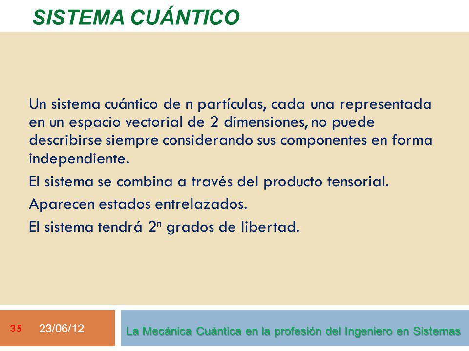 23/06/12 35 SISTEMA CUÁNTICO La Mecánica Cuántica en la profesión del Ingeniero en Sistemas Un sistema cuántico de n partículas, cada una representada en un espacio vectorial de 2 dimensiones, no puede describirse siempre considerando sus componentes en forma independiente.