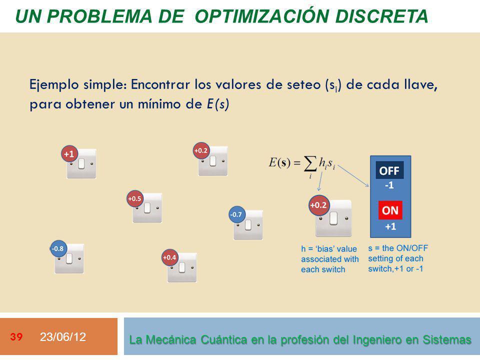 23/06/12 39 UN PROBLEMA DE OPTIMIZACIÓN DISCRETA La Mecánica Cuántica en la profesión del Ingeniero en Sistemas Ejemplo simple: Encontrar los valores de seteo (s i ) de cada llave, para obtener un mínimo de E(s)