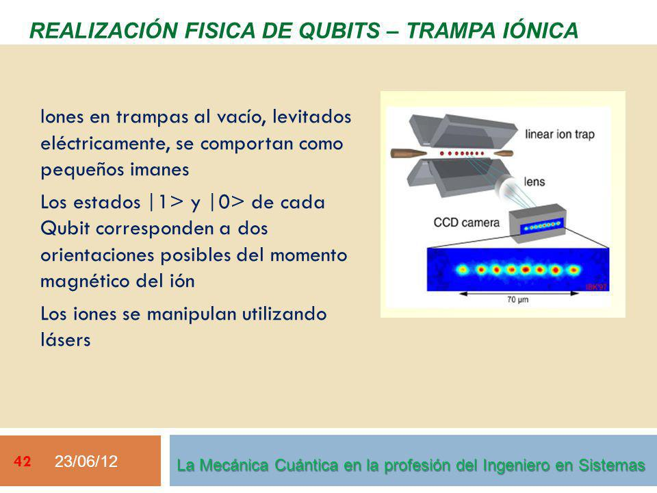 23/06/12 42 La Mecánica Cuántica en la profesión del Ingeniero en Sistemas Iones en trampas al vacío, levitados eléctricamente, se comportan como pequ