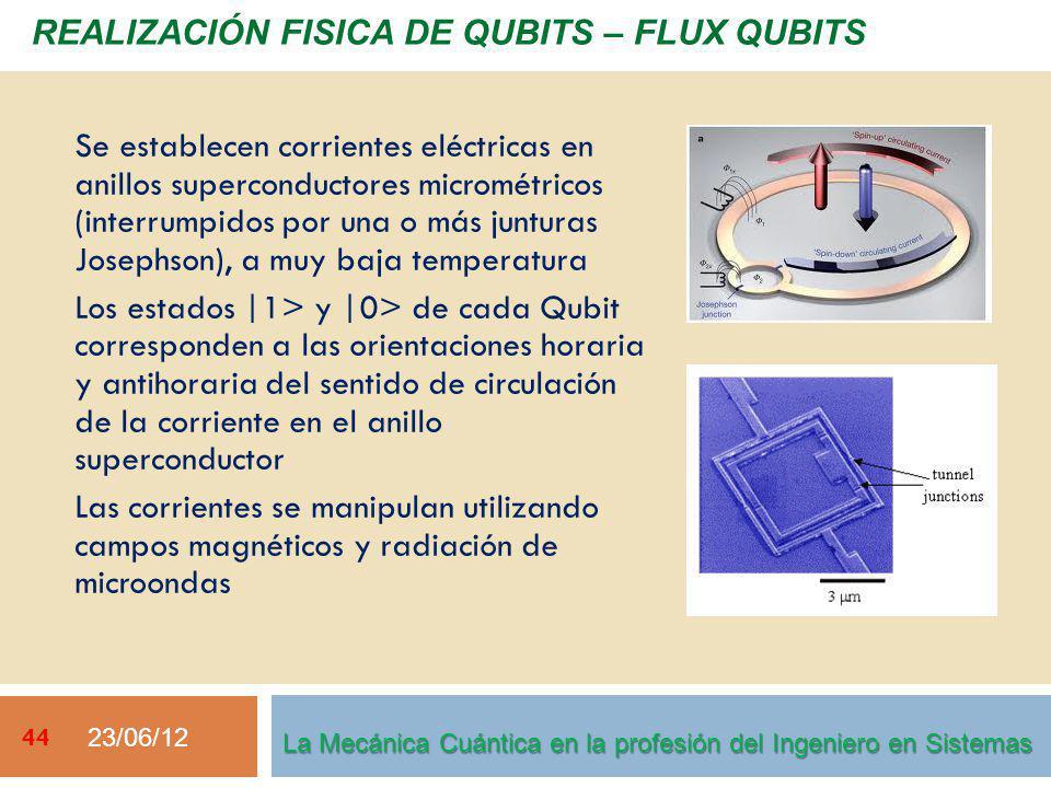 23/06/12 44 La Mecánica Cuántica en la profesión del Ingeniero en Sistemas Se establecen corrientes eléctricas en anillos superconductores micrométric