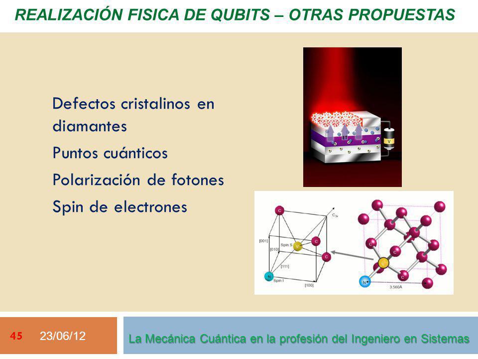 23/06/12 45 La Mecánica Cuántica en la profesión del Ingeniero en Sistemas Defectos cristalinos en diamantes Puntos cuánticos Polarización de fotones Spin de electrones REALIZACIÓN FISICA DE QUBITS – OTRAS PROPUESTAS