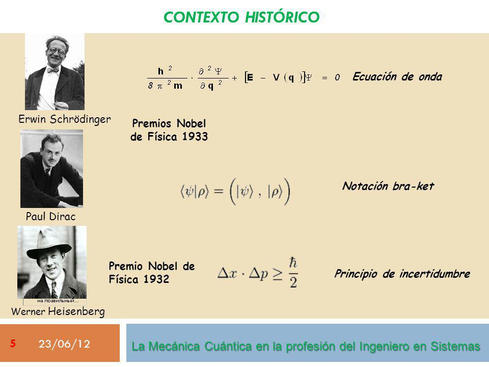 CONTEXTO HISTÓRICO 23/06/12 Ecuación de onda Premio Nobel de Física 1932 Premios Nobel de Física 1933 Erwin Schrödinger Paul Dirac Werner Heisenberg Principio de incertidumbre Notación bra-ket La Mecánica Cuántica en la profesión del Ingeniero en Sistemas 5