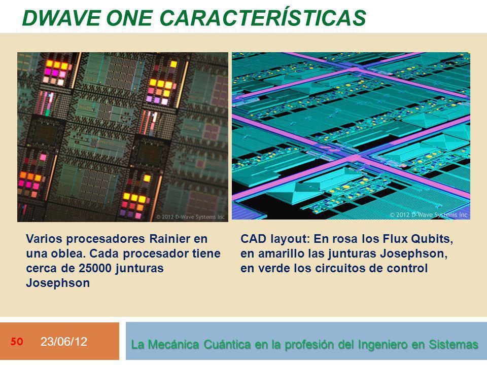 23/06/12 50 La Mecánica Cuántica en la profesión del Ingeniero en Sistemas CAD layout: En rosa los Flux Qubits, en amarillo las junturas Josephson, en