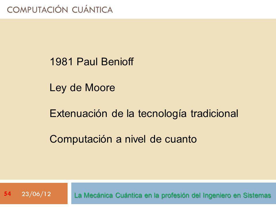 COMPUTACIÓN CUÁNTICA 23/06/12 1981 Paul Benioff Ley de Moore Extenuación de la tecnología tradicional Computación a nivel de cuanto La Mecánica Cuántica en la profesión del Ingeniero en Sistemas 54