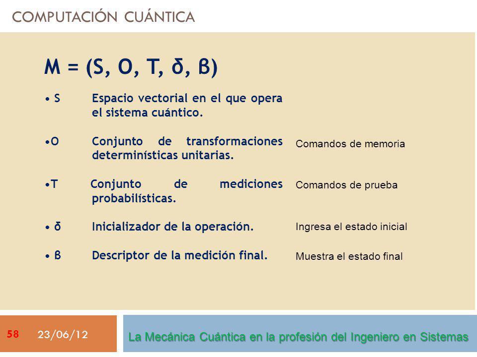 COMPUTACIÓN CUÁNTICA 23/06/12 S Espacio vectorial en el que opera el sistema cuántico. O Conjunto de transformaciones determinísticas unitarias. T Con