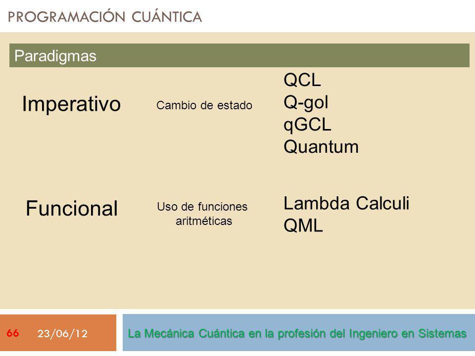 PROGRAMACIÓN CUÁNTICA 23/06/12 Paradigmas Imperativo Funcional QCL Q-gol qGCL Quantum Lambda Calculi QML Cambio de estado Uso de funciones aritméticas La Mecánica Cuántica en la profesión del Ingeniero en Sistemas 66