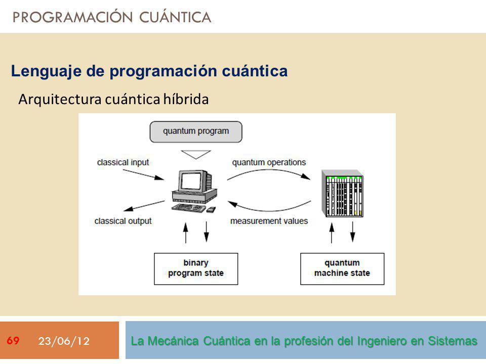 PROGRAMACIÓN CUÁNTICA 23/06/12 Arquitectura cuántica híbrida Lenguaje de programación cuántica La Mecánica Cuántica en la profesión del Ingeniero en S