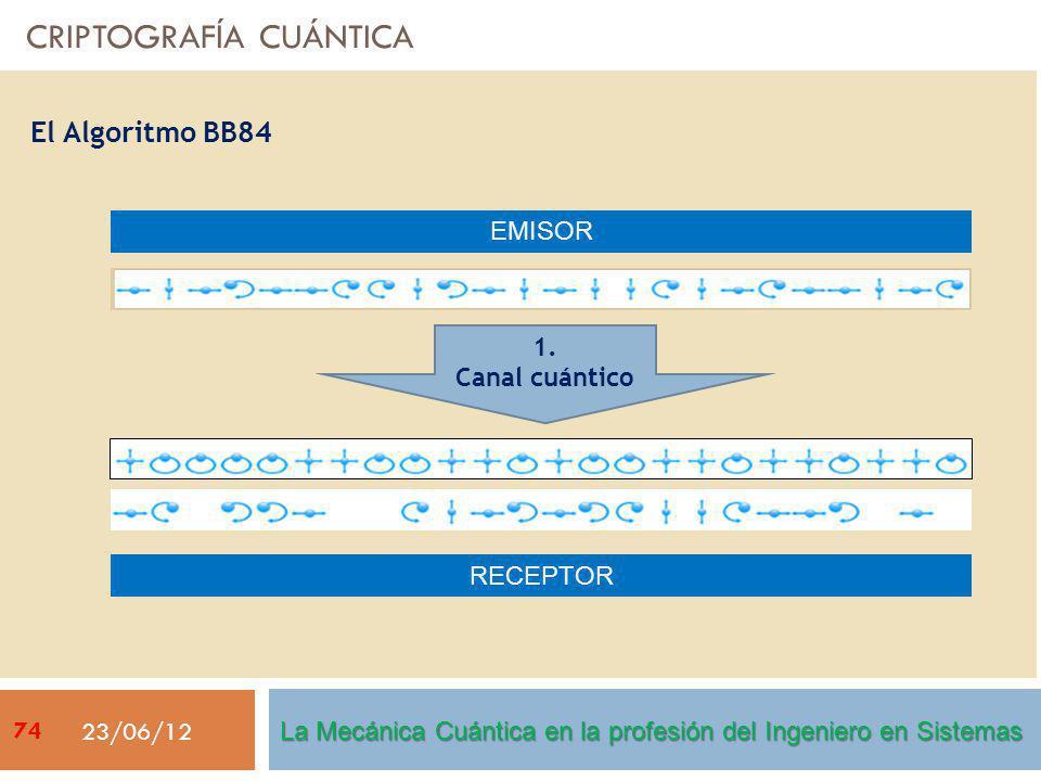 CRIPTOGRAFÍA CUÁNTICA 23/06/12 El Algoritmo BB84 EMISOR RECEPTOR 1. Canal cuántico La Mecánica Cuántica en la profesión del Ingeniero en Sistemas 74