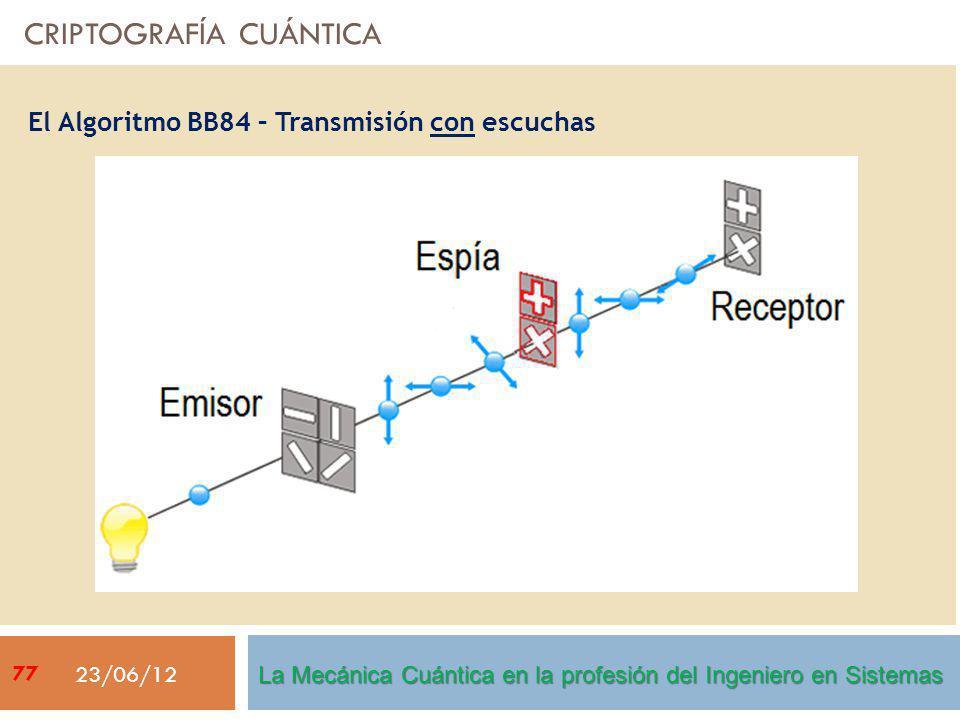 CRIPTOGRAFÍA CUÁNTICA 23/06/12 El Algoritmo BB84 – Transmisión con escuchas La Mecánica Cuántica en la profesión del Ingeniero en Sistemas 77