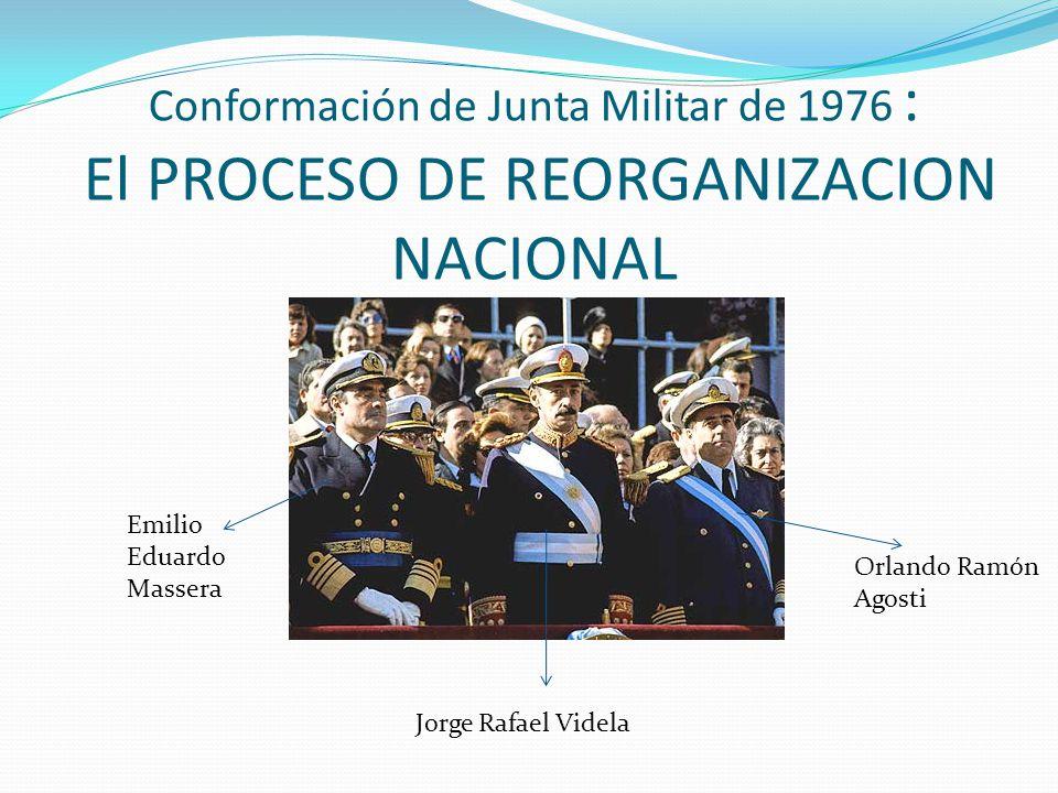 Conformación de Junta Militar de 1976 : El PROCESO DE REORGANIZACION NACIONAL Emilio Eduardo Massera Jorge Rafael Videla Orlando Ramón Agosti