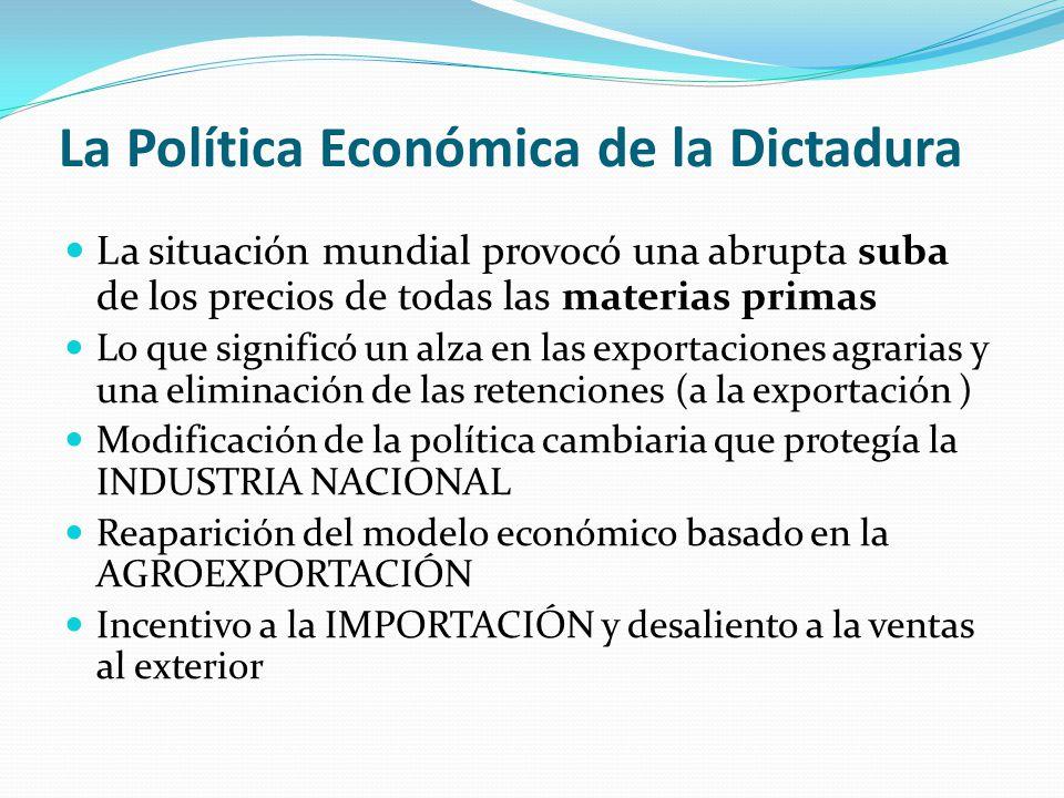 La Política Económica de la Dictadura La situación mundial provocó una abrupta suba de los precios de todas las materias primas Lo que significó un al