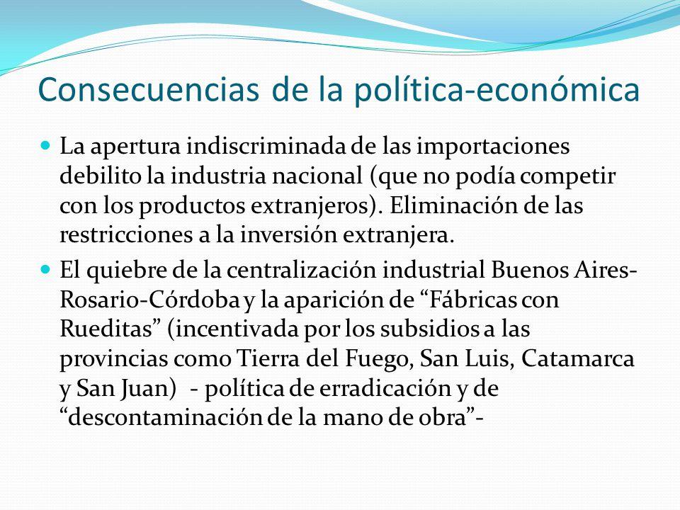 Consecuencias de la política-económica La apertura indiscriminada de las importaciones debilito la industria nacional (que no podía competir con los p