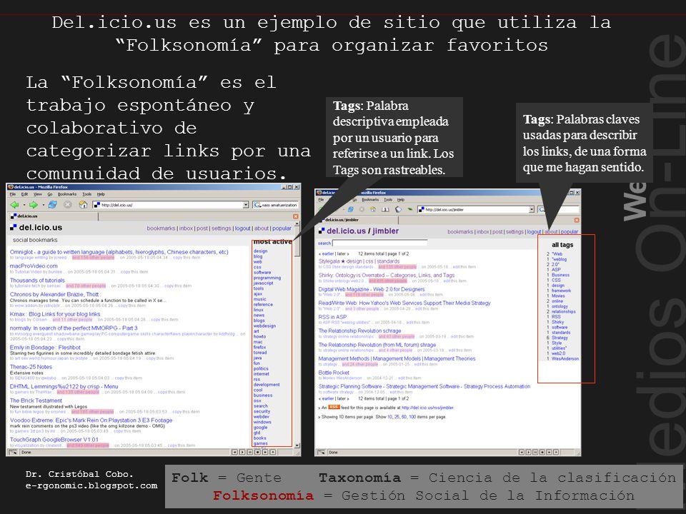 Medios On-Line Web 2.0 Dr. Cristóbal Cobo. e-rgonomic.blogspot.com Del.icio.us es un ejemplo de sitio que utiliza la Folksonomía para organizar favori