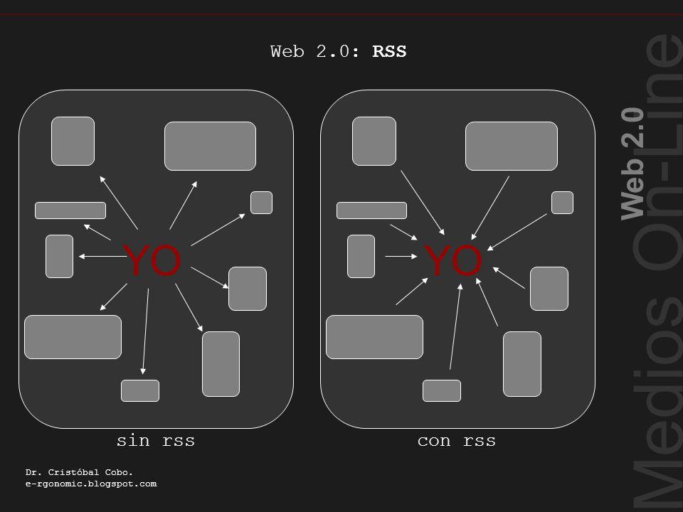 Medios On-Line Web 2.0 Dr. Cristóbal Cobo. e-rgonomic.blogspot.com Web 2.0: RSS YO sin rss YO RSS Cuadro con rss