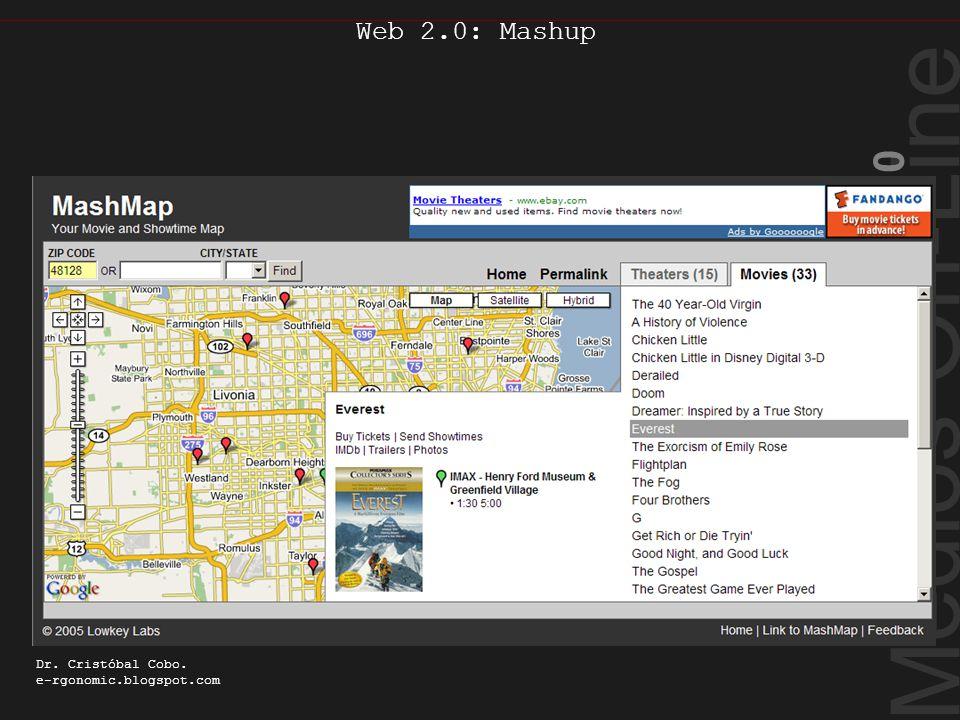 Mashup Medios On-Line Web 2.0 Dr. Cristóbal Cobo. e-rgonomic.blogspot.com Web 2.0: Mashup