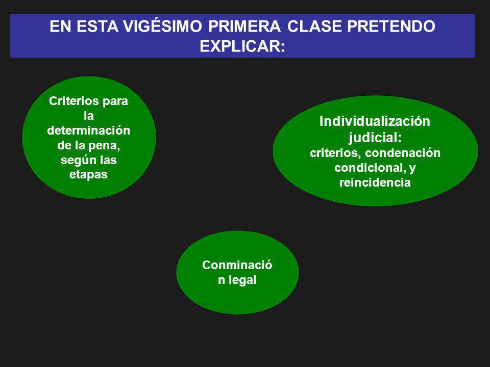 LA DETERMINACIÓN DE LA PENA TIENE TRES MOMENTOS: 1.LA CONMINACIÓN ( DETERMINACIÓN LEGISLATIVA RELATIVA) entre un mínimo y un máximo legal 2.LA INDIVIDUALIZACIÓN (DETERMINACIÓN JUDICIAL, ABSOLUTA) elección de un monto concreto de pena 3.LA EJECUCIÓN (ADMINISTRATIVA) con control judicial