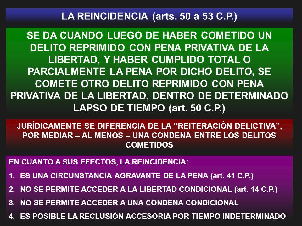 LA REINCIDENCIA (arts. 50 a 53 C.P.) JURÍDICAMENTE SE DIFERENCIA DE LA REITERACIÓN DELICTIVA, POR MEDIAR – AL MENOS – UNA CONDENA ENTRE LOS DELITOS CO