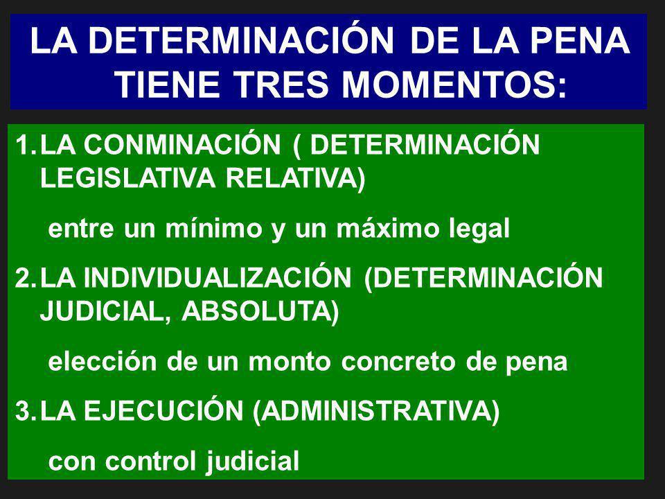 LA DETERMINACIÓN DE LA PENA TIENE TRES MOMENTOS: 1.LA CONMINACIÓN ( DETERMINACIÓN LEGISLATIVA RELATIVA) entre un mínimo y un máximo legal 2.LA INDIVID