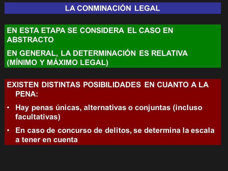 LA CONMINACIÓN LEGAL EN ESTA ETAPA SE CONSIDERA EL CASO EN ABSTRACTO EN GENERAL, LA DETERMINACIÓN ES RELATIVA (MÍNIMO Y MÁXIMO LEGAL) EXISTEN DISTINTA