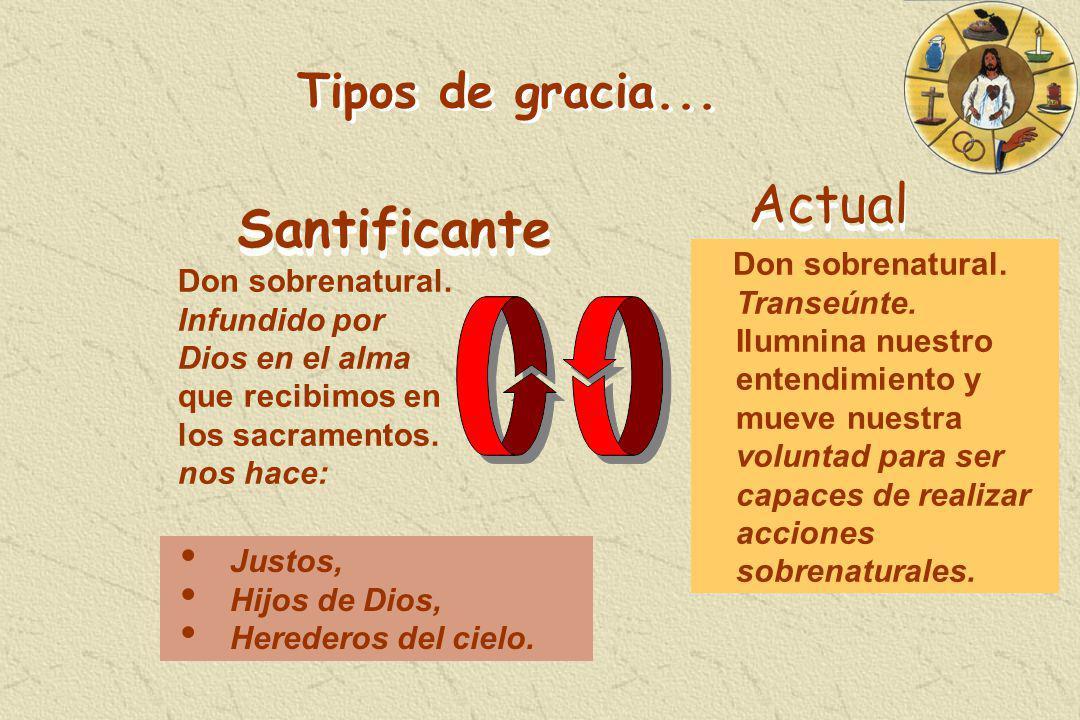 Efectos de la GRACIA SANTIFICANTE...