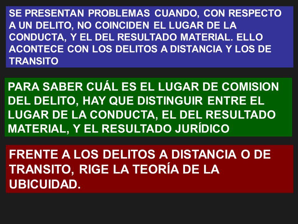 PARA SABER CUÁL ES EL LUGAR DE COMISION DEL DELITO, HAY QUE DISTINGUIR ENTRE EL LUGAR DE LA CONDUCTA, EL DEL RESULTADO MATERIAL, Y EL RESULTADO JURÍDICO FRENTE A LOS DELITOS A DISTANCIA O DE TRANSITO, RIGE LA TEORÍA DE LA UBICUIDAD.