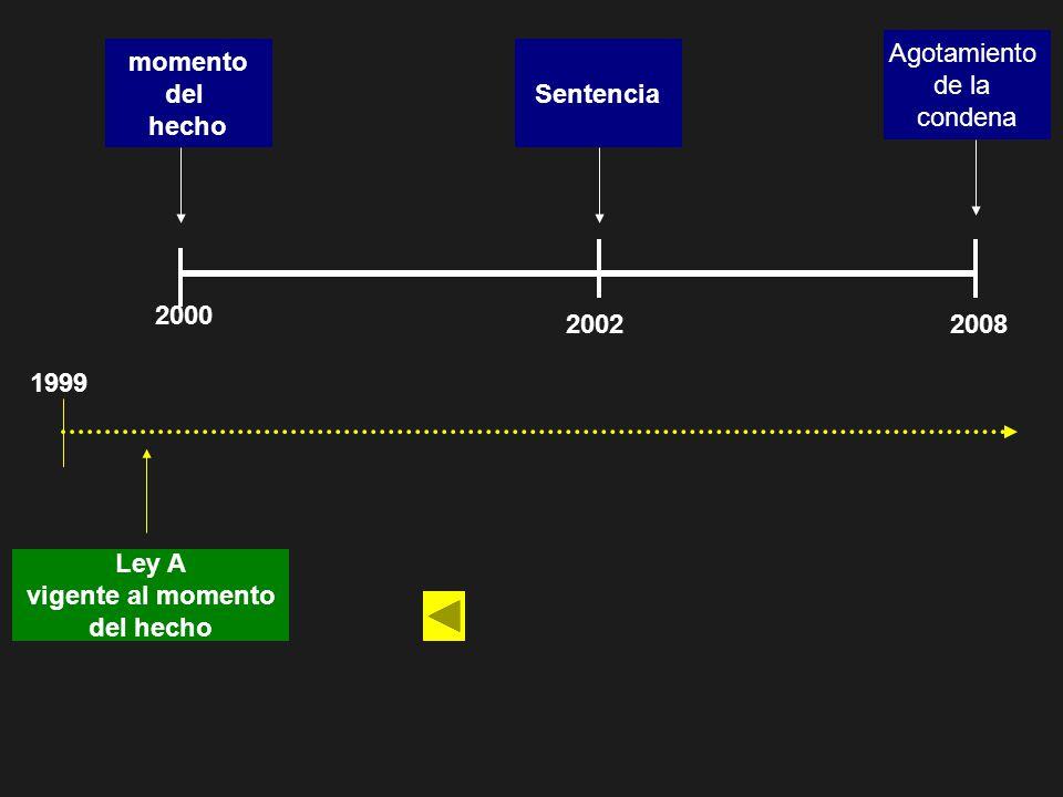 momento del hecho Sentencia Agotamiento de la condena Ley A vigente al momento del hecho 2000 1999 20022008