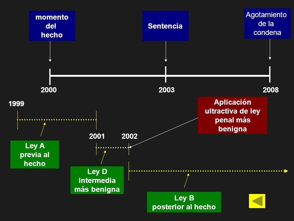 momento del hecho Sentencia Agotamiento de la condena Ley A previa al hecho Ley D intermedia más benigna Ley B posterior al hecho 2000 1999 20032008 2