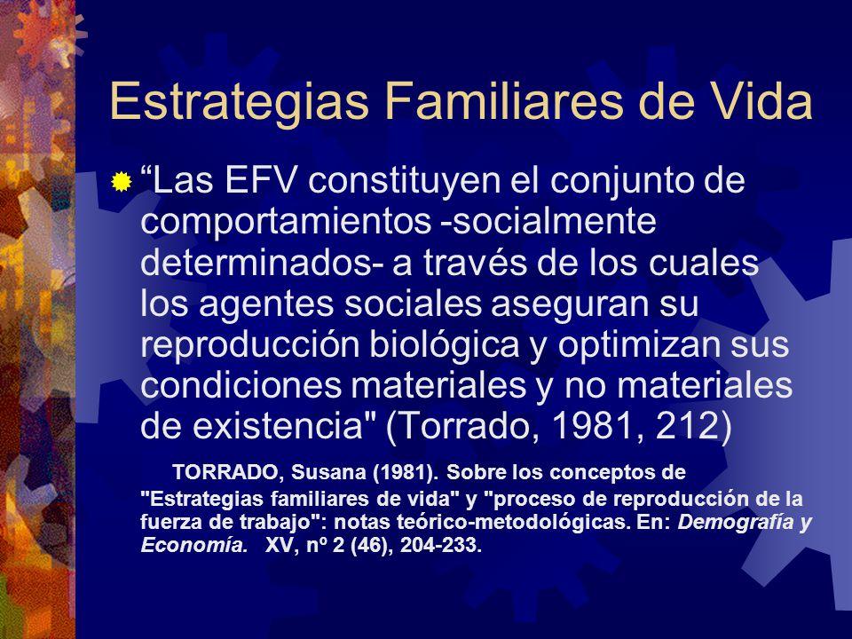 Estrategias Familiares de Vida Las EFV constituyen el conjunto de comportamientos -socialmente determinados- a través de los cuales los agentes sociales aseguran su reproducción biológica y optimizan sus condiciones materiales y no materiales de existencia (Torrado, 1981, 212) TORRADO, Susana (1981).