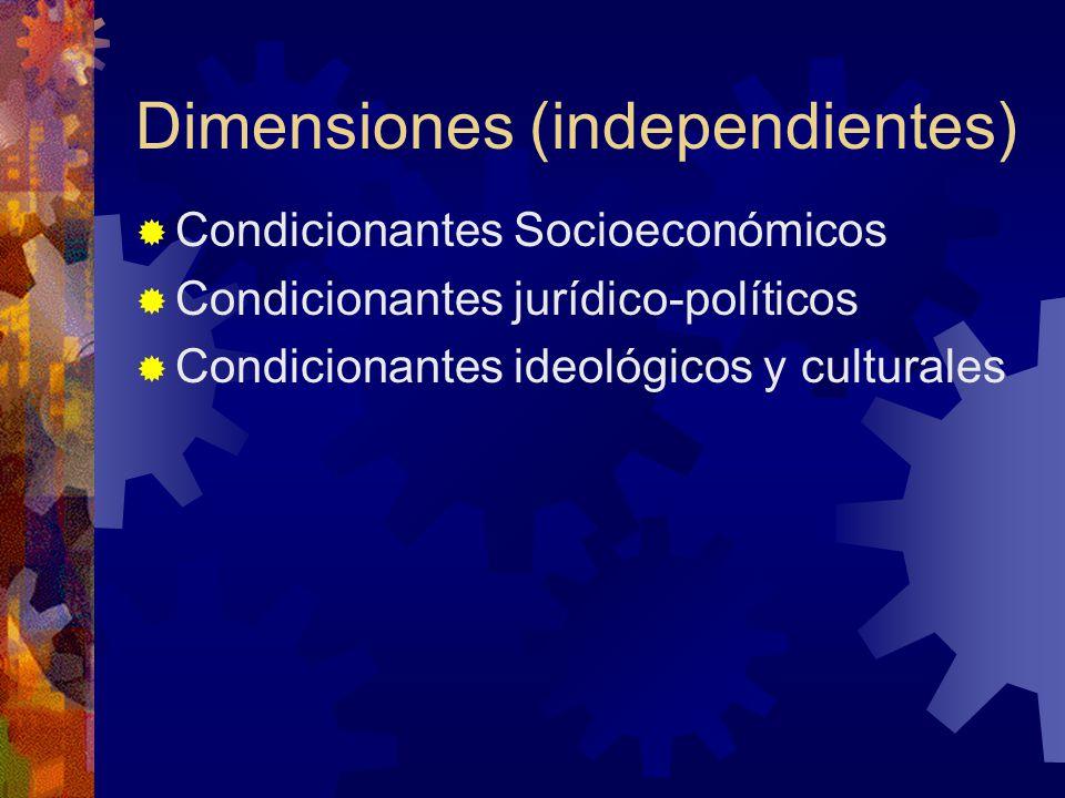 Las dimensiones Capital económico Capital cultural Capital social