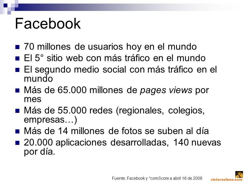 Facebook 70 millones de usuarios hoy en el mundo El 5° sitio web con más tráfico en el mundo El segundo medio social con más tráfico en el mundo Más de 65.000 millones de pages views por mes Más de 55.000 redes (regionales, colegios, empresas…) Más de 14 millones de fotos se suben al día 20.000 aplicaciones desarrolladas, 140 nuevas por día.