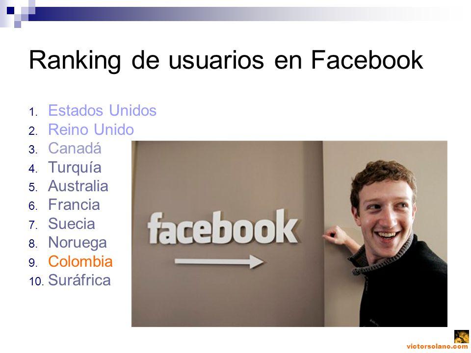 victorsolano.com Ranking de usuarios en Facebook 1.