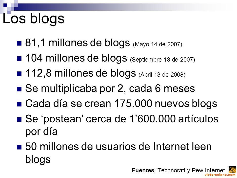 victorsolano.com Los blogs 81,1 millones de blogs (Mayo 14 de 2007) 104 millones de blogs (Septiembre 13 de 2007) 112,8 millones de blogs (Abril 13 de 2008) Se multiplicaba por 2, cada 6 meses Cada día se crean 175.000 nuevos blogs Se postean cerca de 1600.000 artículos por día 50 millones de usuarios de Internet leen blogs Fuentes: Technorati y Pew Internet
