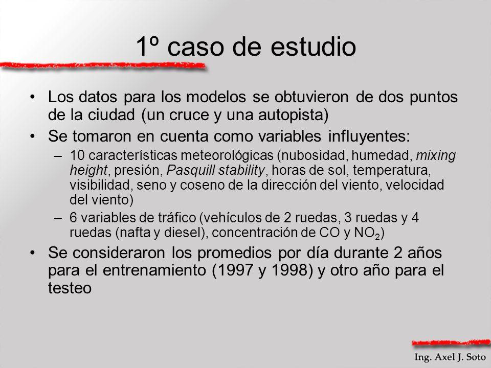 1º caso de estudio Los datos para los modelos se obtuvieron de dos puntos de la ciudad (un cruce y una autopista) Se tomaron en cuenta como variables