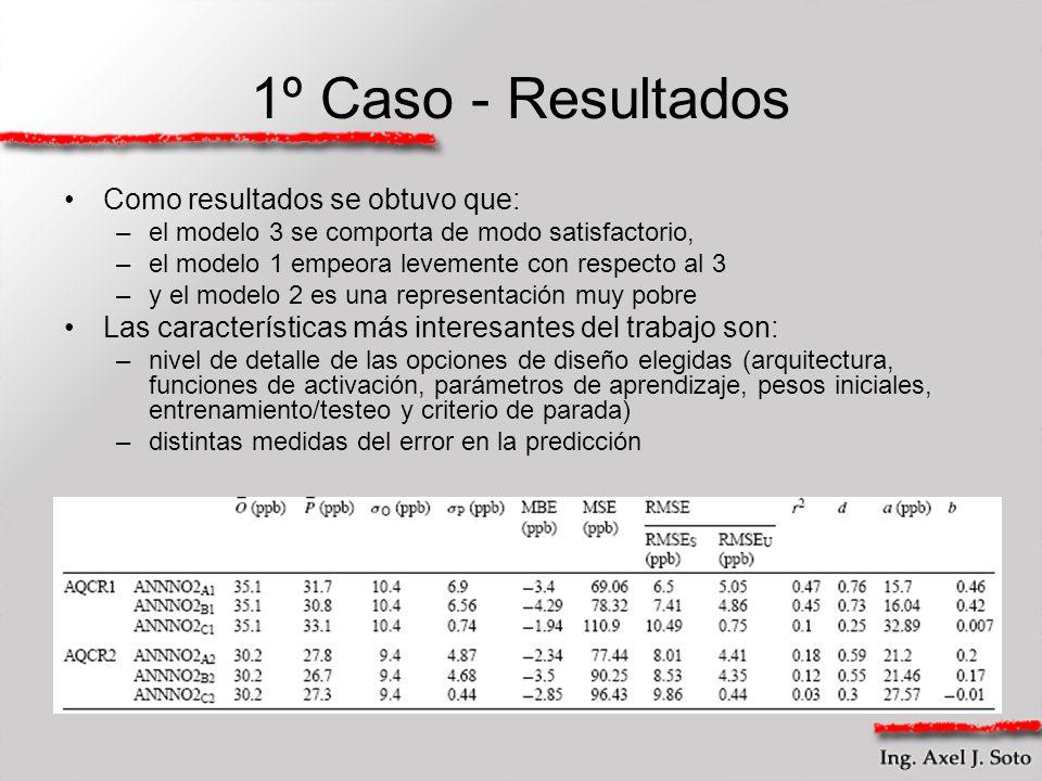 1º Caso - Resultados Como resultados se obtuvo que: –el modelo 3 se comporta de modo satisfactorio, –el modelo 1 empeora levemente con respecto al 3 –