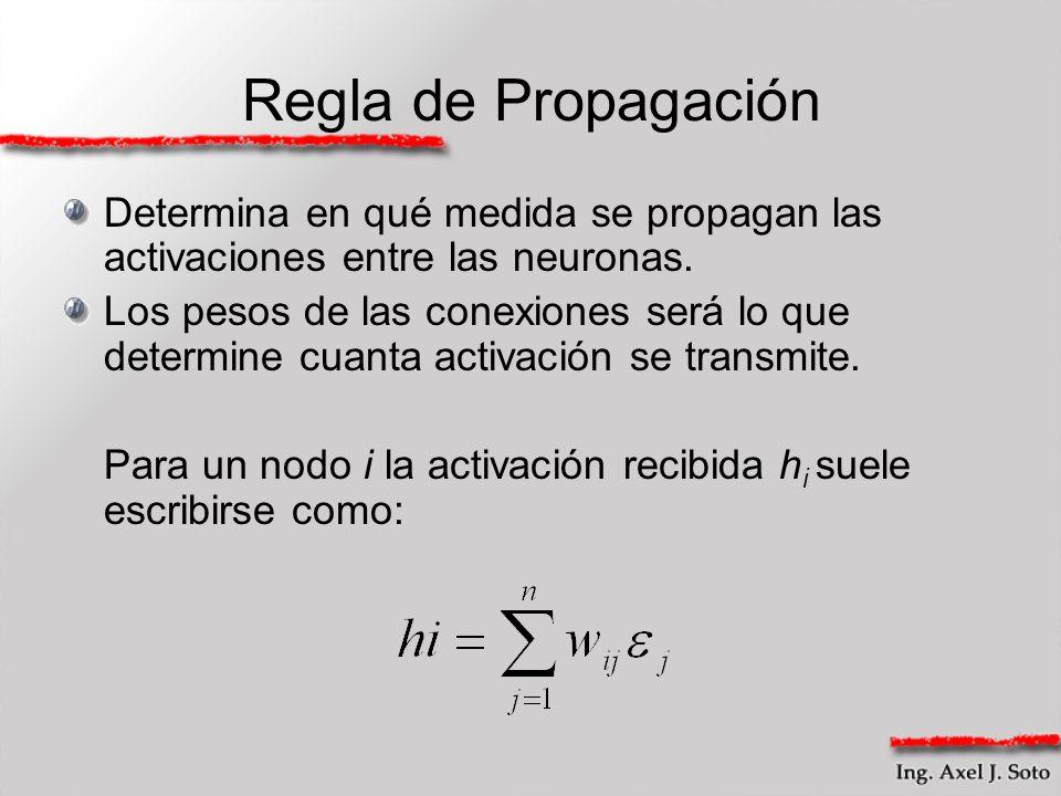 Regla de Propagación Determina en qué medida se propagan las activaciones entre las neuronas. Los pesos de las conexiones será lo que determine cuanta
