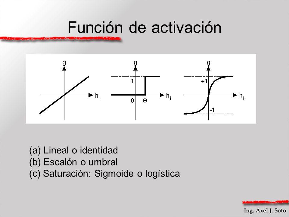 Función de activación (a) Lineal o identidad (b) Escalón o umbral (c) Saturación: Sigmoide o logística